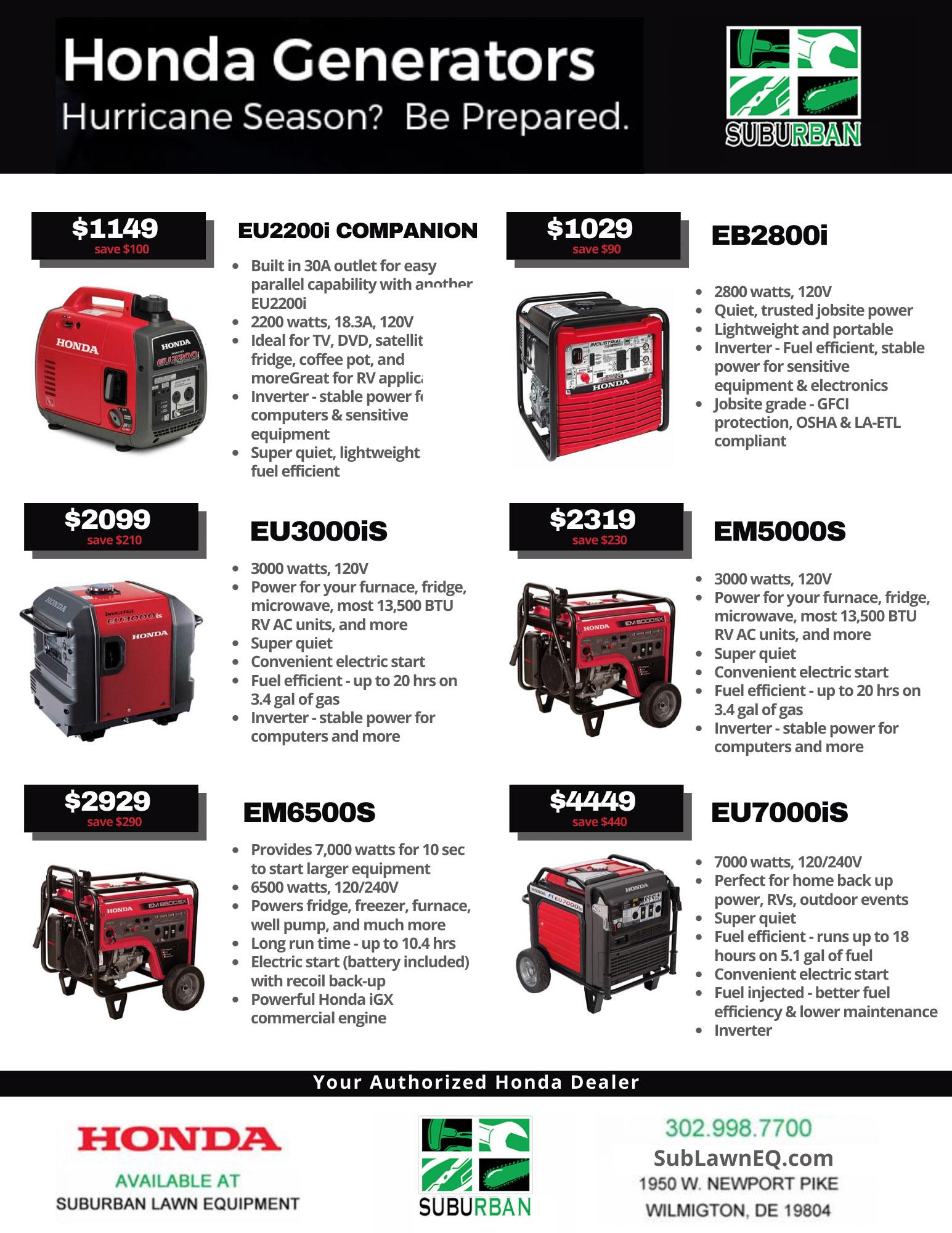 Honda Generators